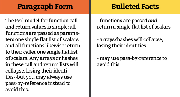 Comparison of paragraph notes and bulleted notes