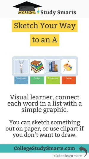 Visual learner, connect each word in a list with a simple graphic. Helps with memorization.