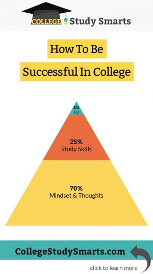How to be Successful in College | Pyramid: Mindset & Thoughts, Study Skills, IQ
