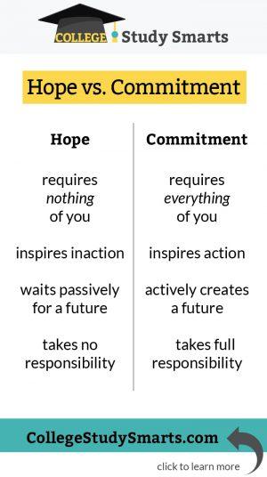 Hope versus Commitment