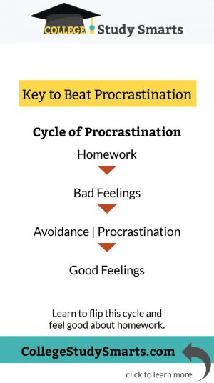 Cycle of Procrastination: Homework → Bad Feelings → Avoidance & Procrastination → Good Feelings